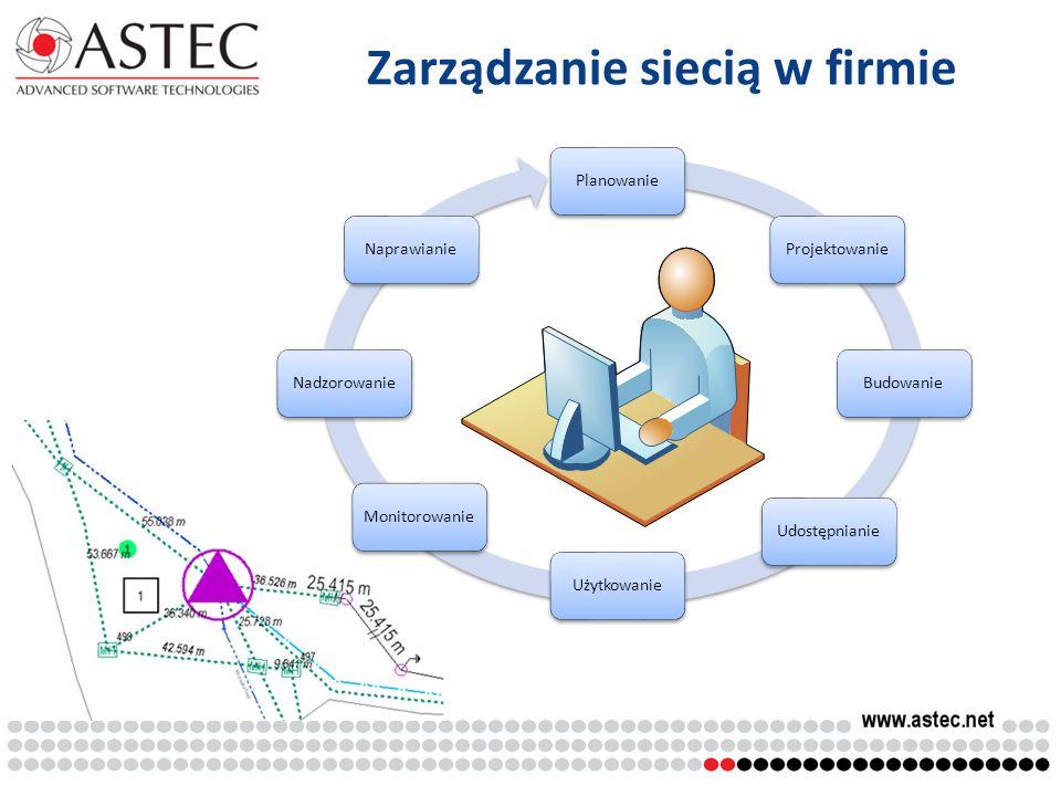 Zarządzanie siecią w firmie