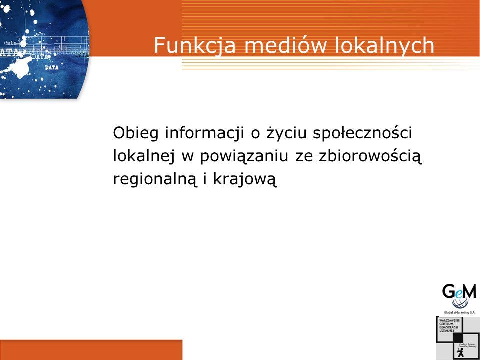 Funkcja mediów lokalnych