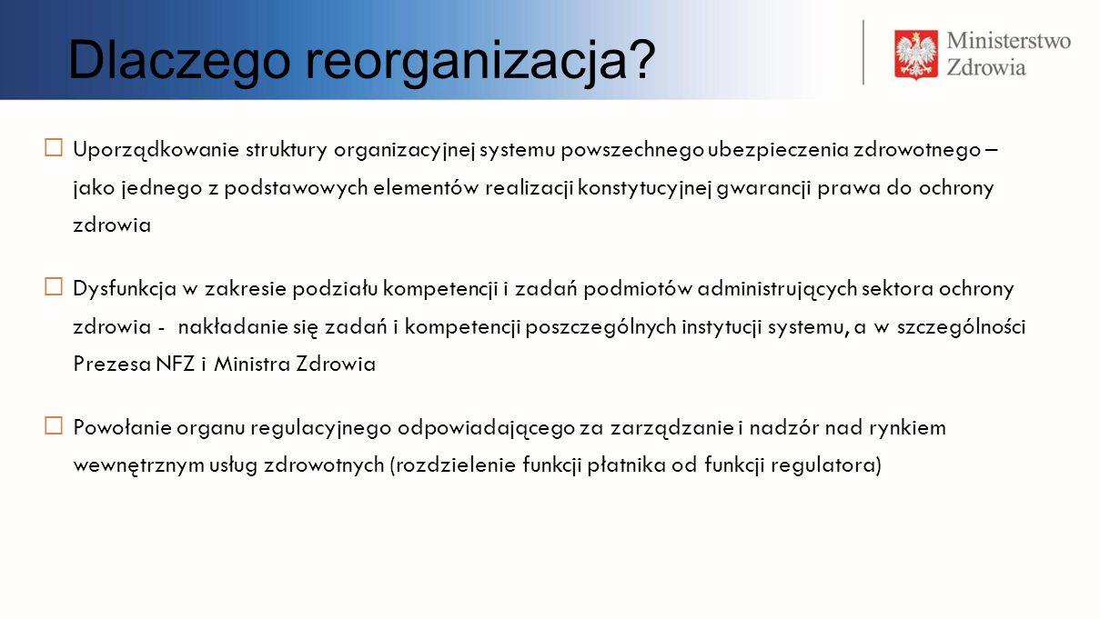 Dlaczego reorganizacja