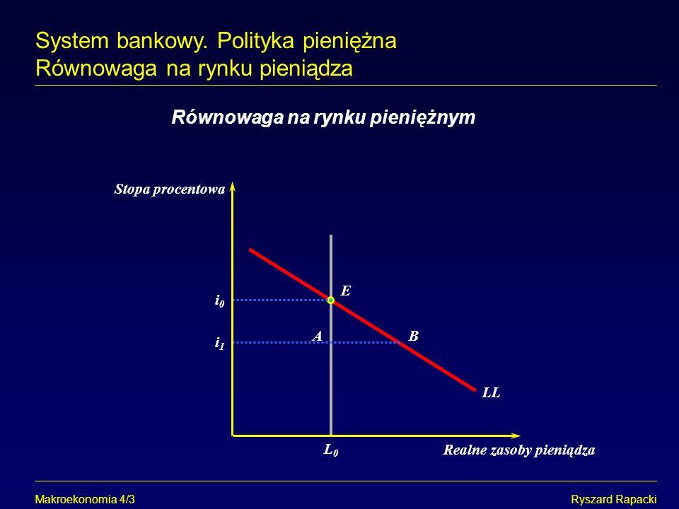 System bankowy. Polityka pieniężna Równowaga na rynku pieniądza