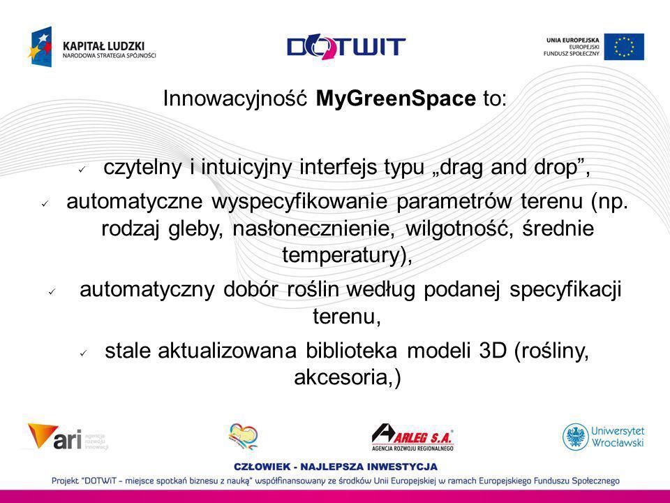 Innowacyjność MyGreenSpace to: