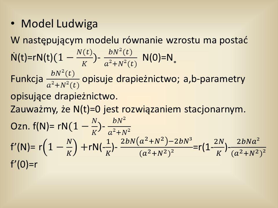 Model Ludwiga