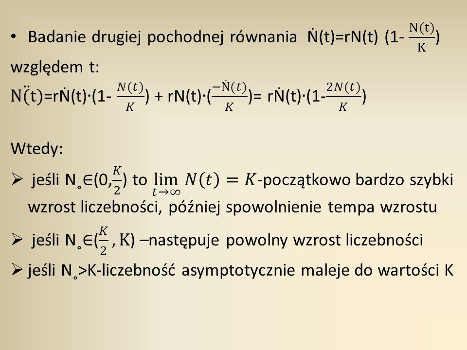 Badanie drugiej pochodnej równania Ṅ(t)=rN(t) (1- N(t) K )