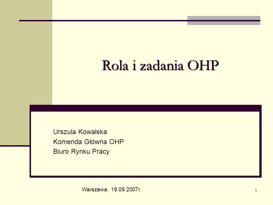 Urszula Kowalska Komenda Główna OHP Biuro Rynku Pracy