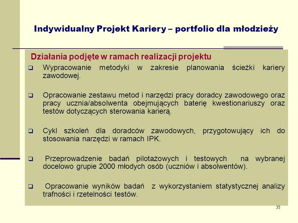 Indywidualny Projekt Kariery – portfolio dla młodzieży
