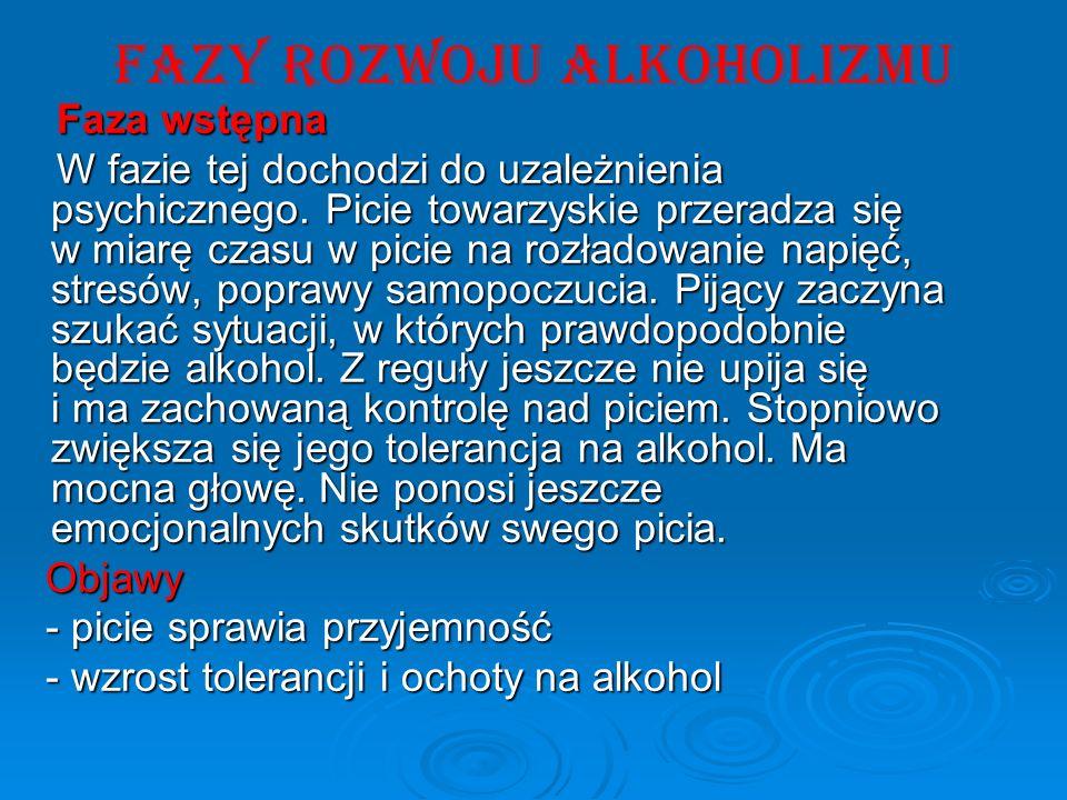 FAZY ROZWOJU ALKOHOLIZMU