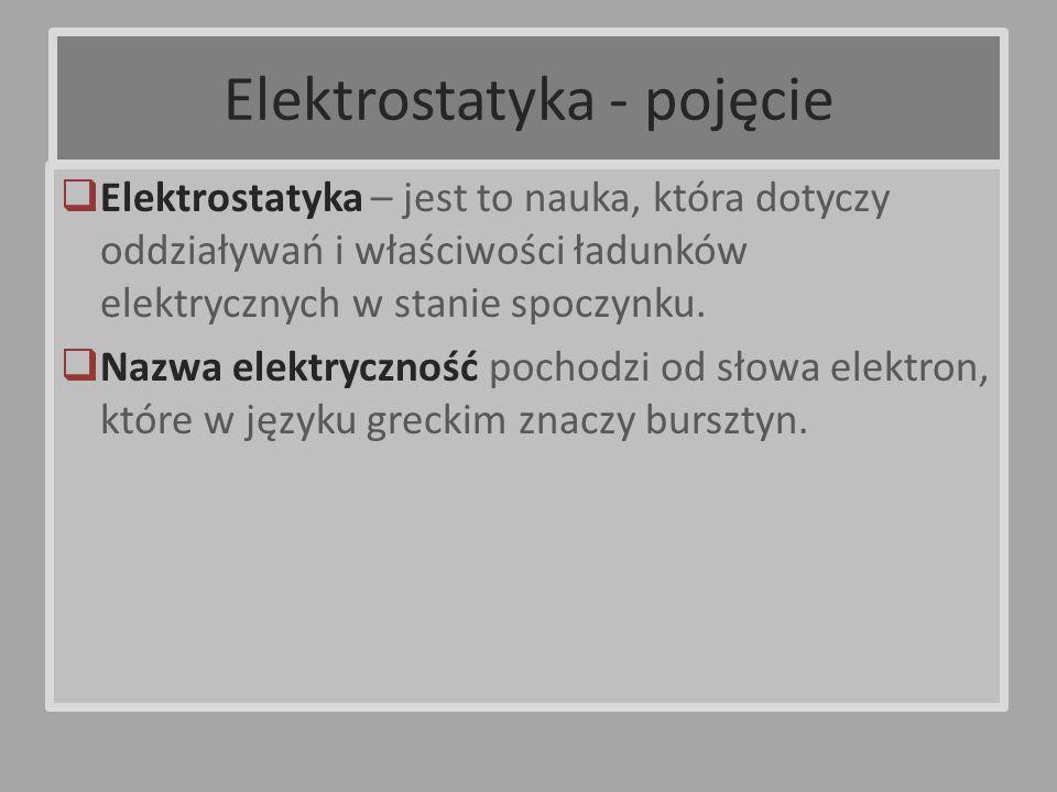 Elektrostatyka - pojęcie