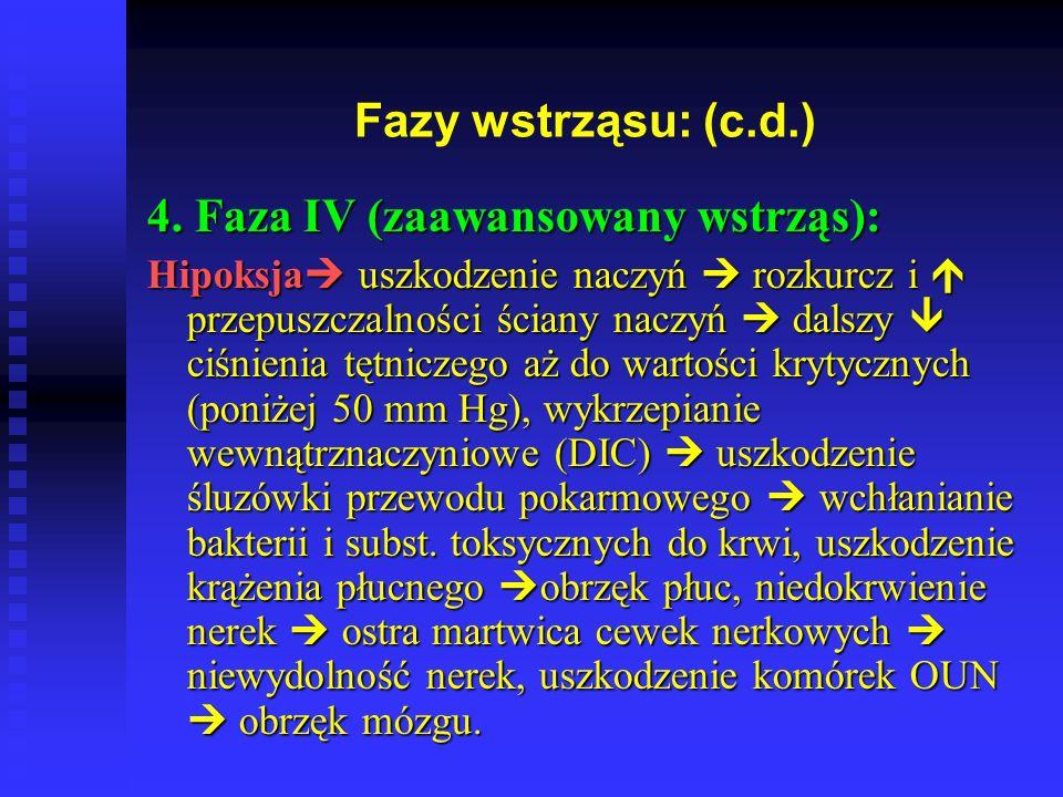 4. Faza IV (zaawansowany wstrząs):