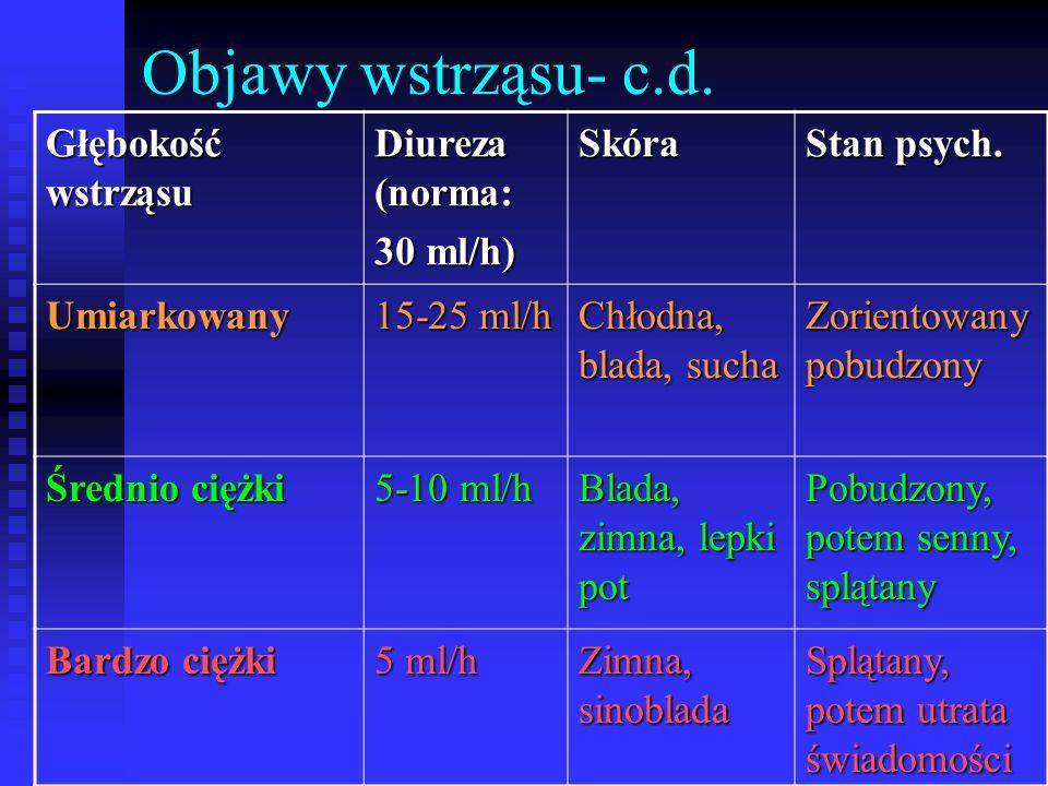 Objawy wstrząsu- c.d. Głębokość wstrząsu Diureza (norma: 30 ml/h)