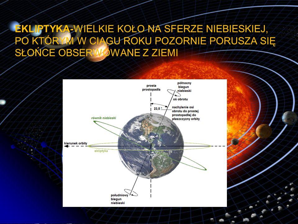 EKLIPTYKA-wielkie koŁO NA SFERZE NIEBIESKIEj, PO KTÓRYM W CIĄGU ROKU POZORNIE PORUSZA SIĘ SŁOŃCE obserwowane z ziemi