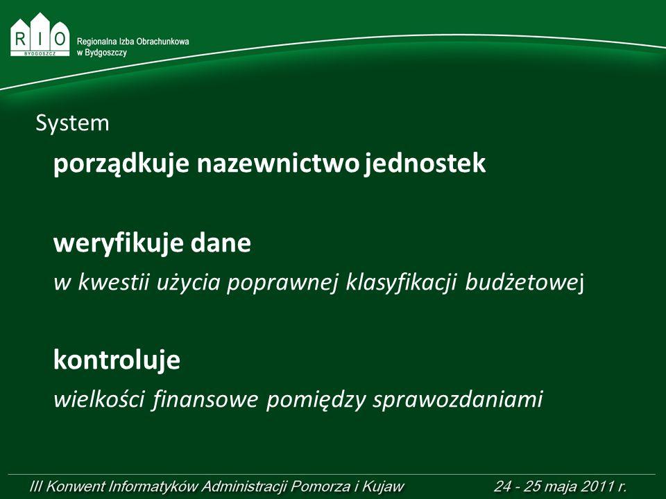 System porządkuje nazewnictwo jednostek weryfikuje dane w kwestii użycia poprawnej klasyfikacji budżetowej kontroluje wielkości finansowe pomiędzy sprawozdaniami
