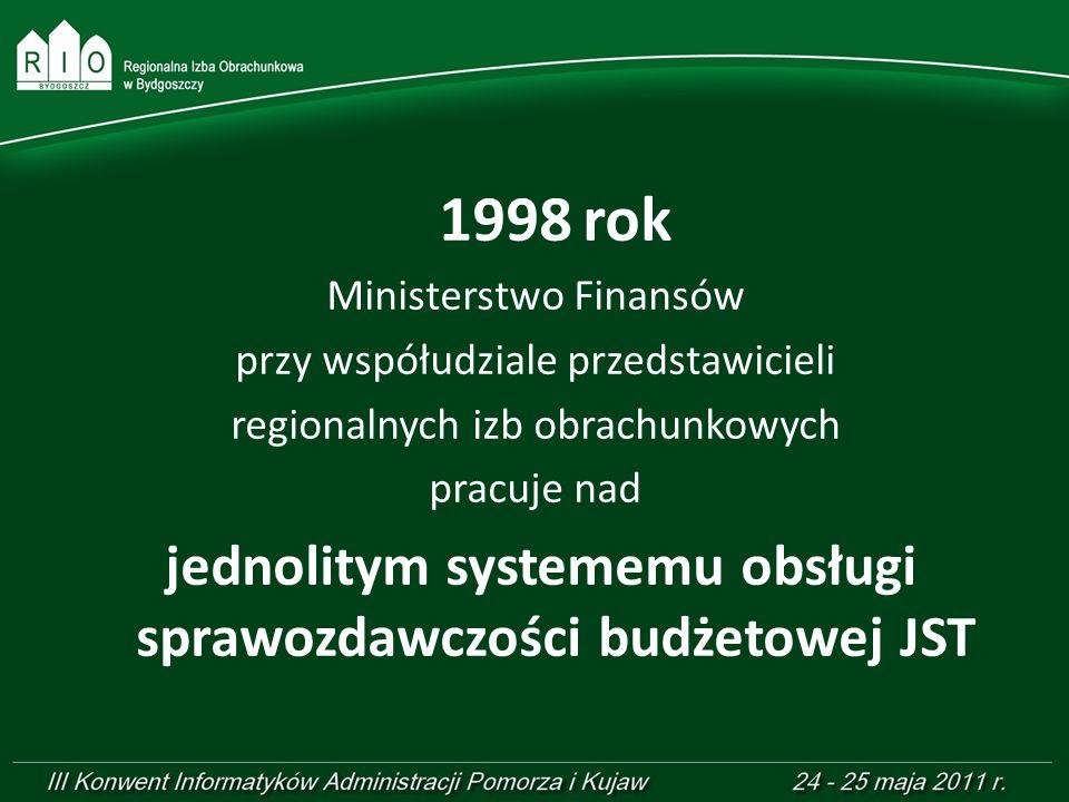 jednolitym systememu obsługi sprawozdawczości budżetowej JST