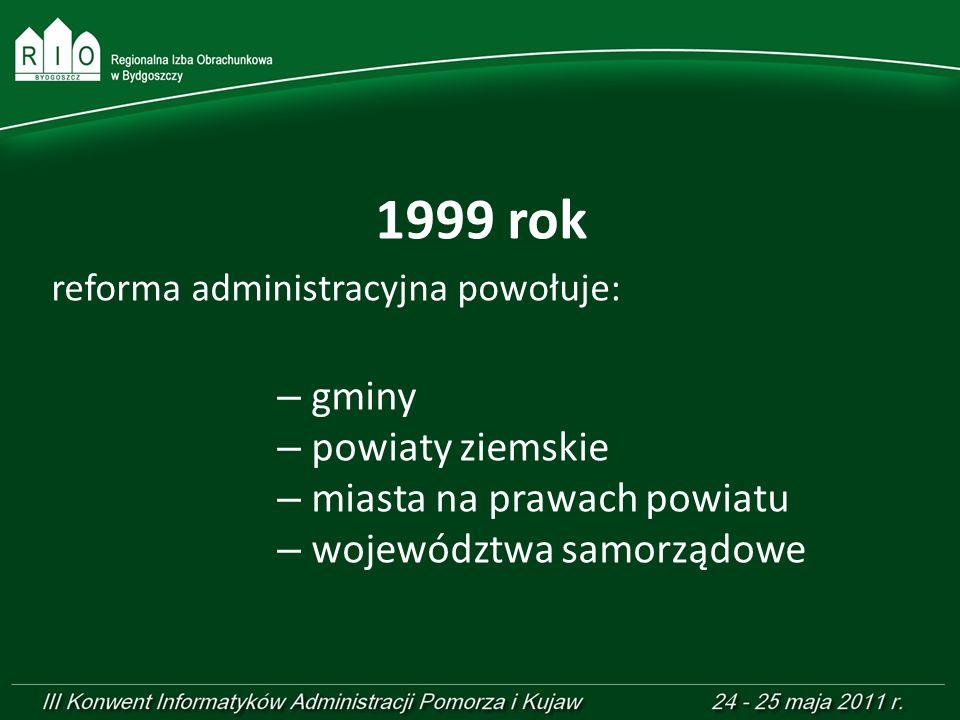 1999 rok gminy powiaty ziemskie miasta na prawach powiatu