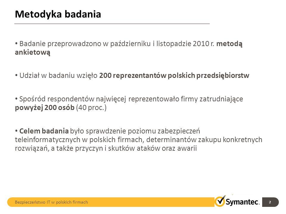 Metodyka badania Badanie przeprowadzono w październiku i listopadzie 2010 r. metodą ankietową.