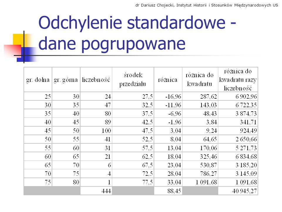Odchylenie standardowe - dane pogrupowane