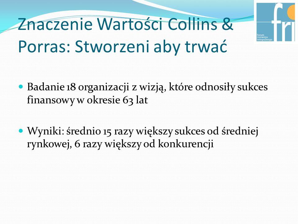 Znaczenie Wartości Collins & Porras: Stworzeni aby trwać