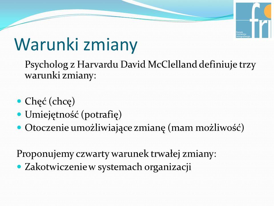 Warunki zmiany Psycholog z Harvardu David McClelland definiuje trzy warunki zmiany: Chęć (chcę) Umiejętność (potrafię)
