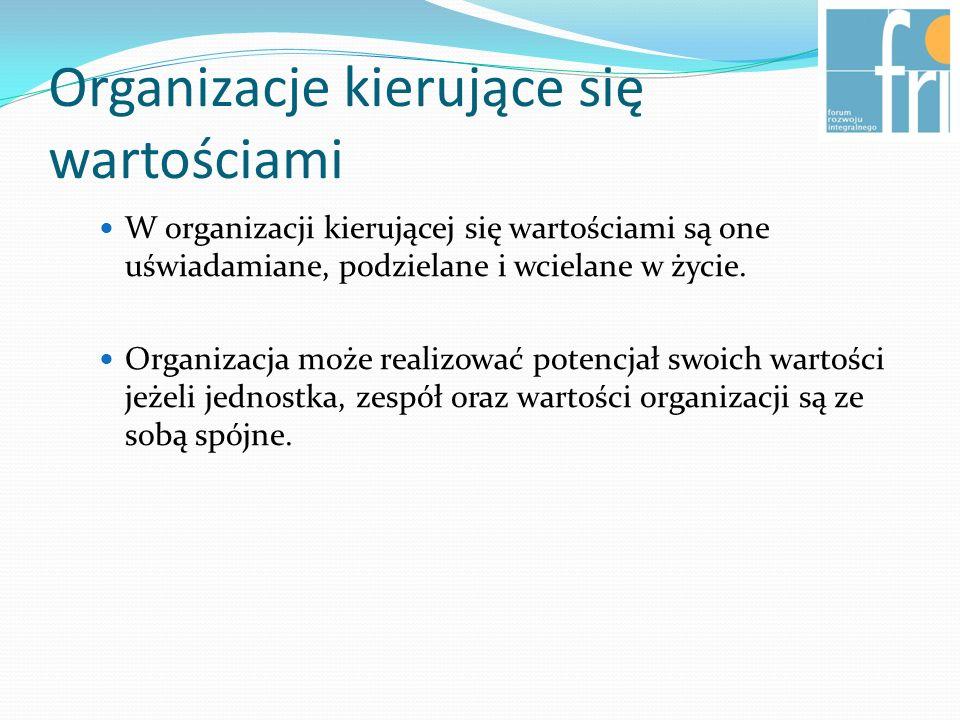 Organizacje kierujące się wartościami