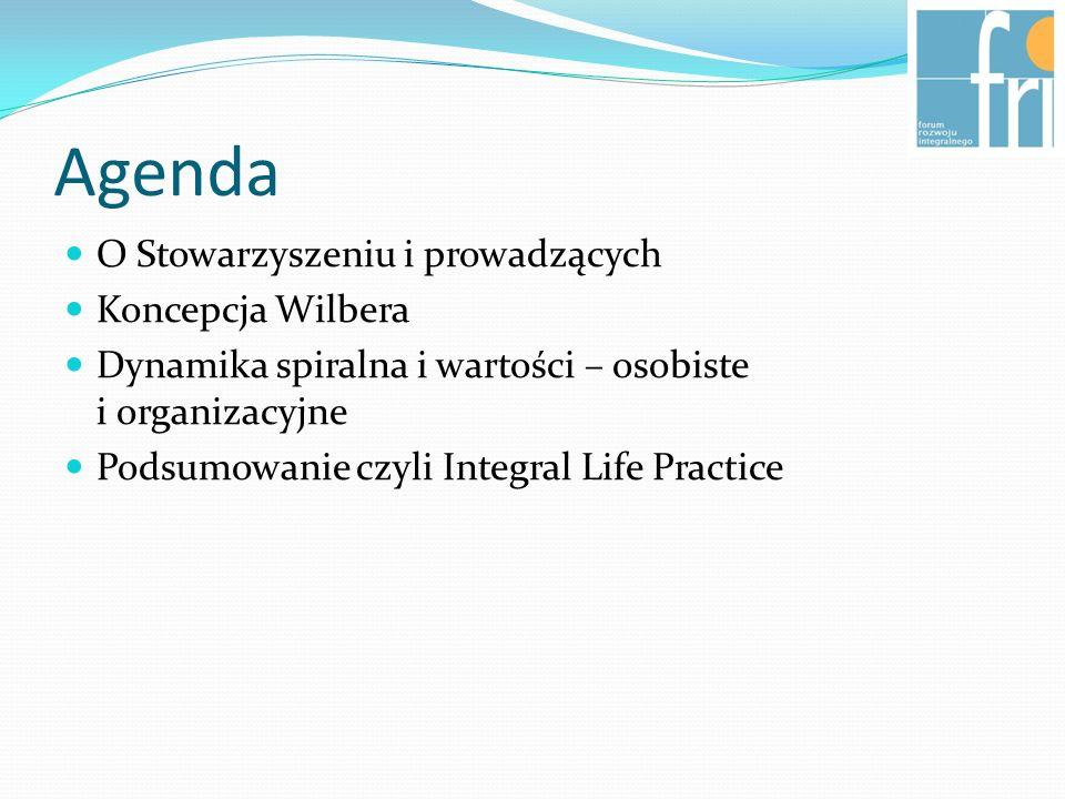 Agenda O Stowarzyszeniu i prowadzących Koncepcja Wilbera