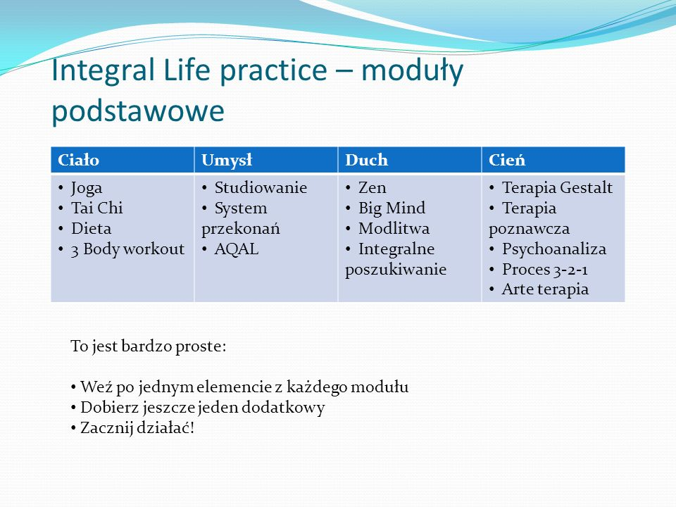 Integral Life practice – moduły podstawowe