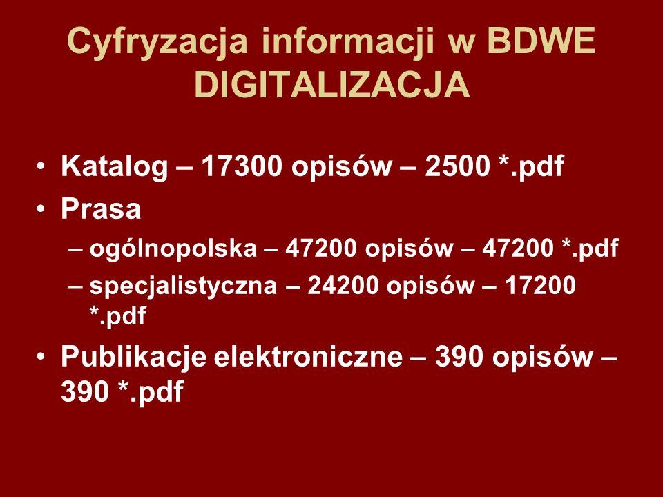 Cyfryzacja informacji w BDWE DIGITALIZACJA
