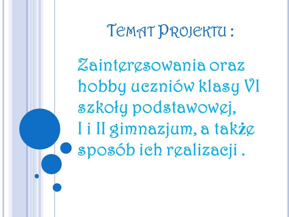 Temat Projektu : Zainteresowania oraz hobby uczniów klasy VI szkoły podstawowej, I i II gimnazjum, a także sposób ich realizacji .
