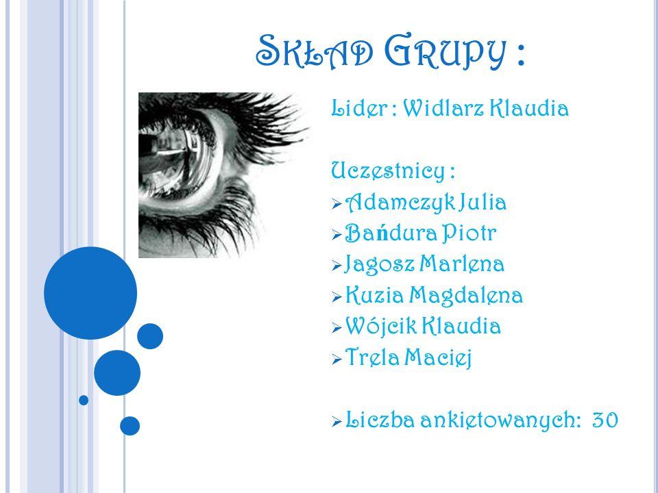 Skład Grupy : Lider : Widlarz Klaudia Uczestnicy : Adamczyk Julia