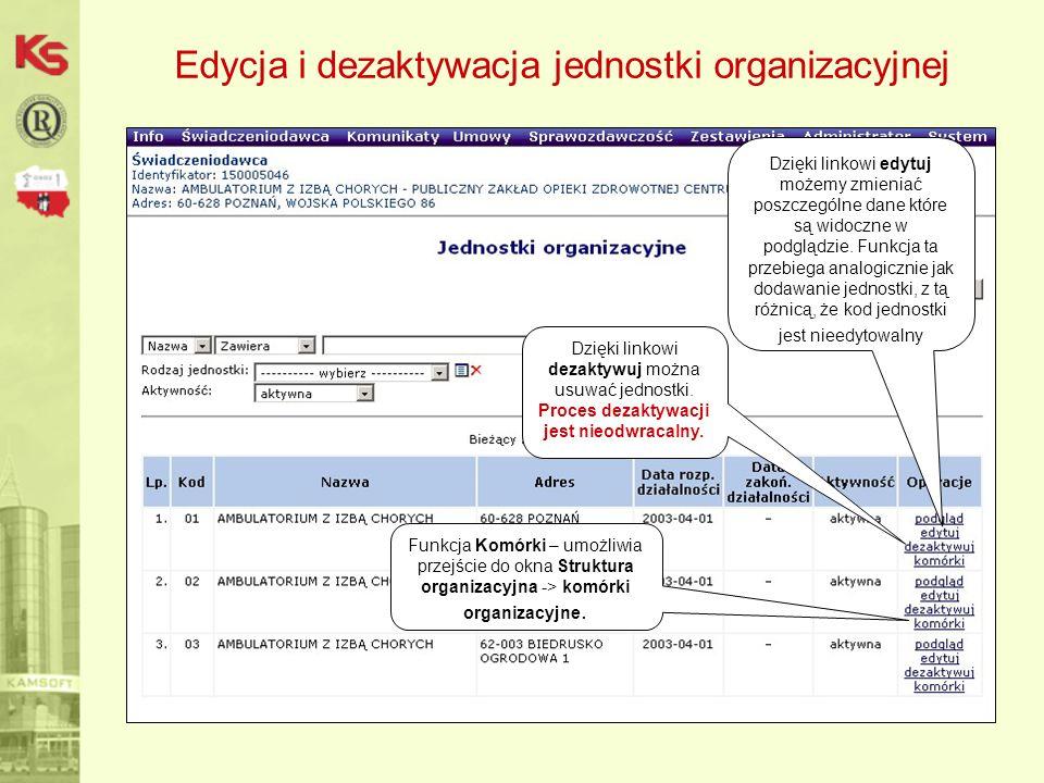 Edycja i dezaktywacja jednostki organizacyjnej