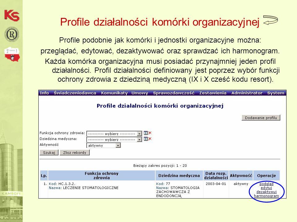 Profile działalności komórki organizacyjnej