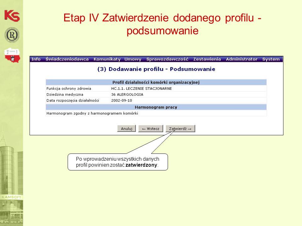 Etap IV Zatwierdzenie dodanego profilu - podsumowanie