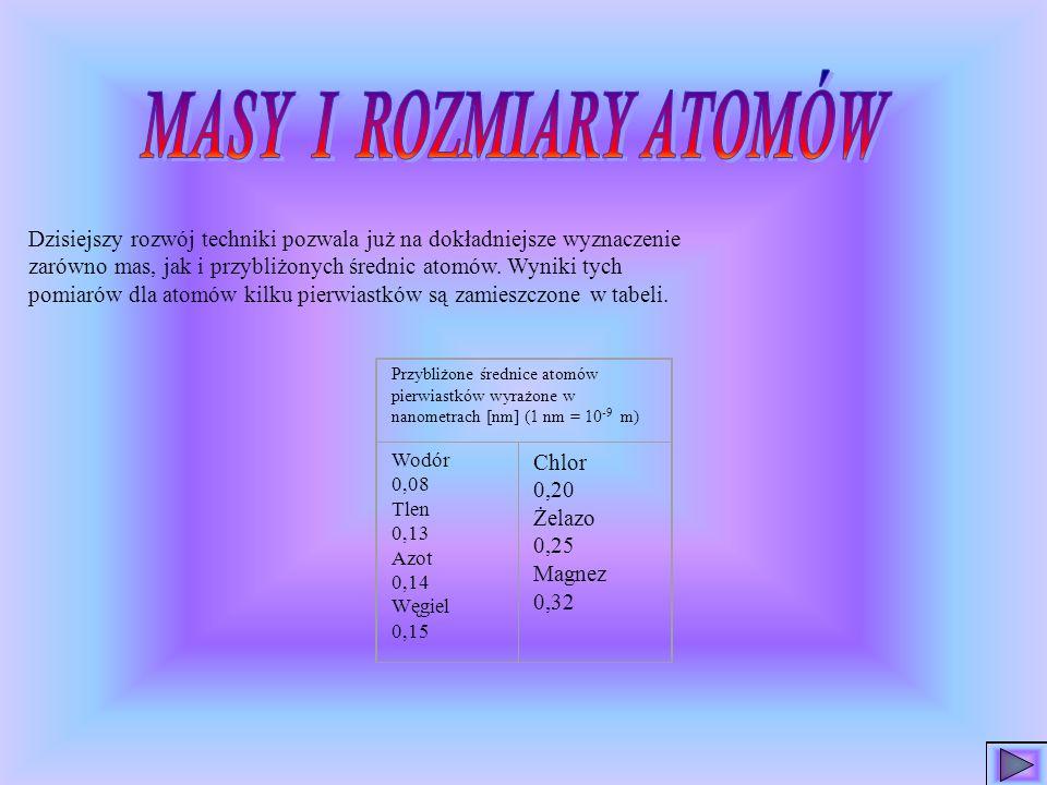 MASY I ROZMIARY ATOMÓW