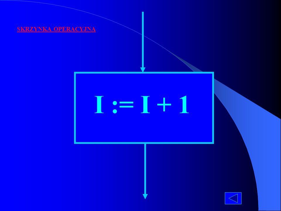 SKRZYNKA OPERACYJNA I := I + 1