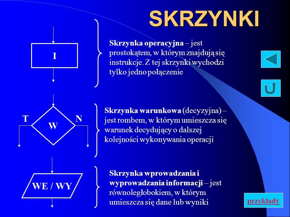 SKRZYNKI Skrzynka operacyjna – jest prostokątem, w którym znajdują się instrukcje. Z tej skrzynki wychodzi tylko jedno połączenie.