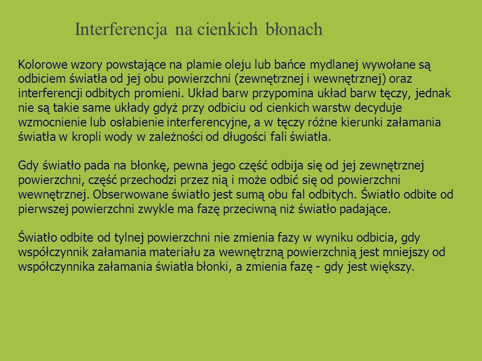 Interferencja na cienkich błonach