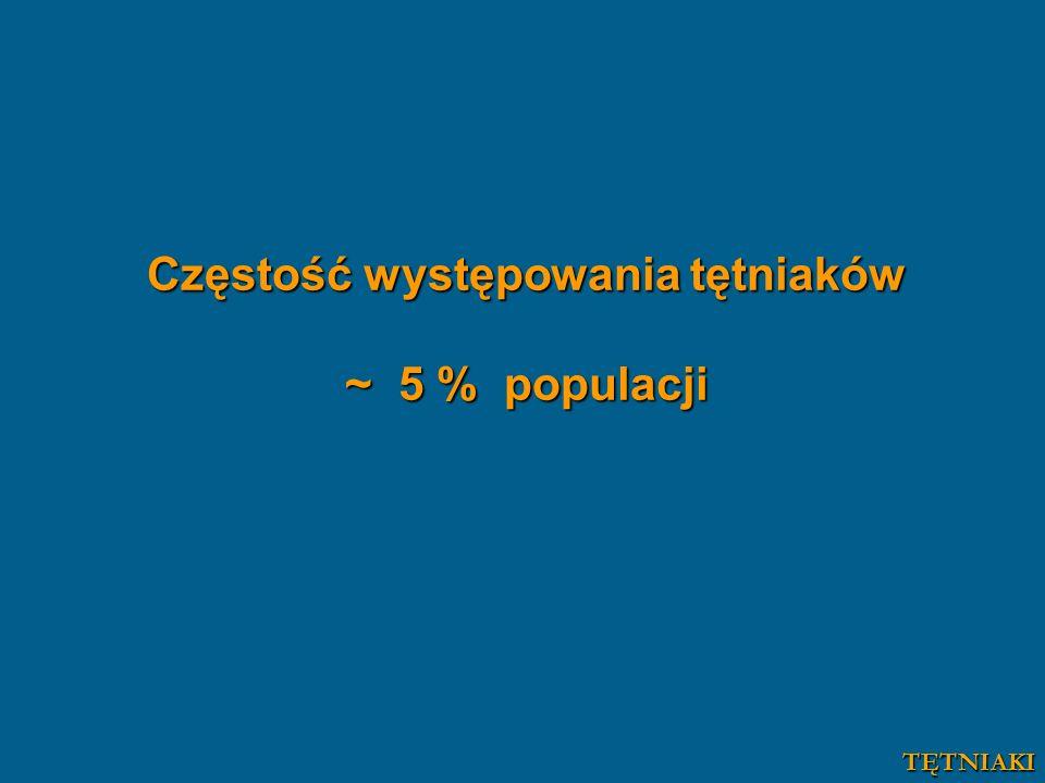 Częstość występowania tętniaków ~ 5 % populacji