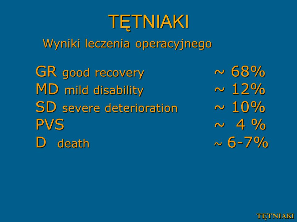 TĘTNIAKI GR good recovery ~ 68% MD mild disability ~ 12%