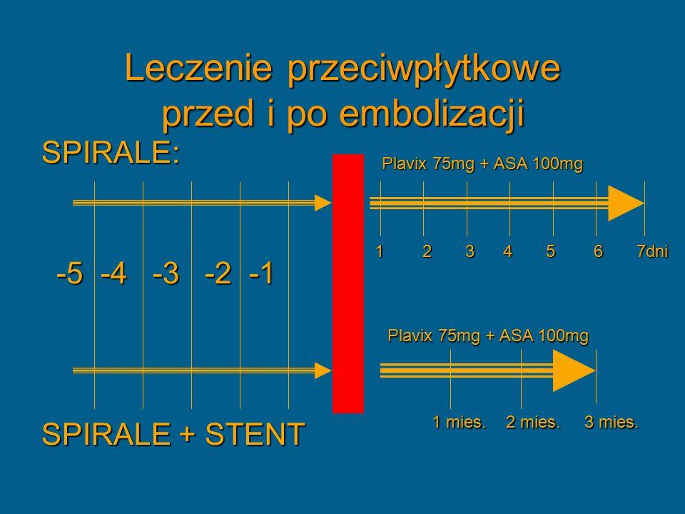 Leczenie przeciwpłytkowe przed i po embolizacji