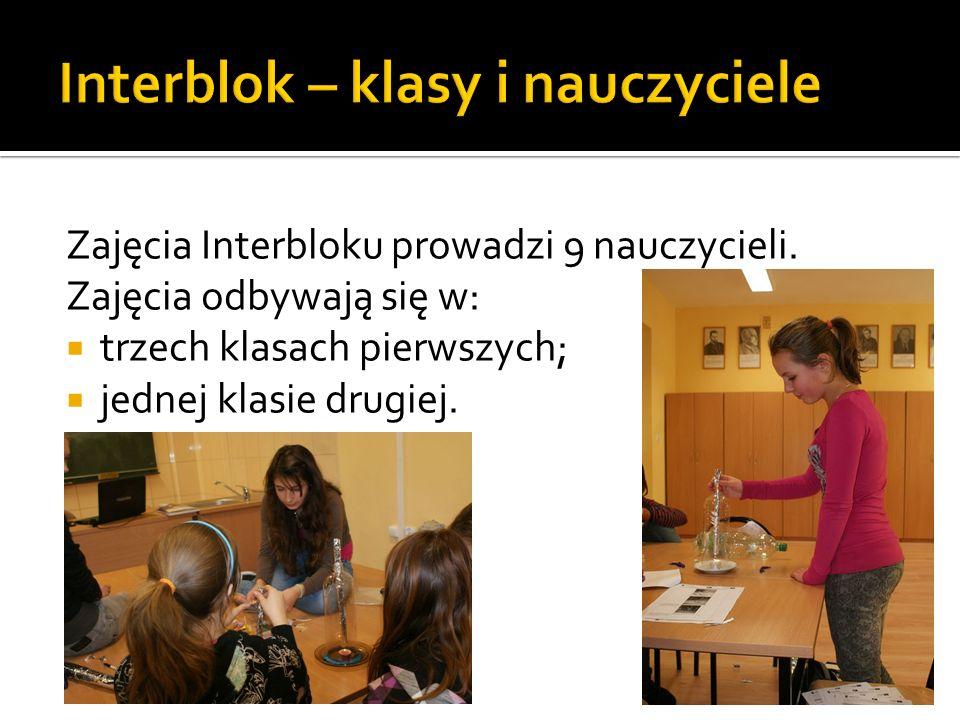 Interblok – klasy i nauczyciele