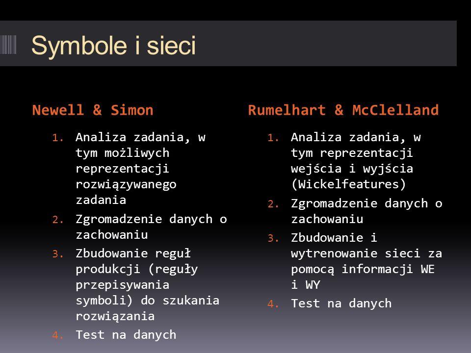 Symbole i sieci Newell & Simon Rumelhart & McClelland