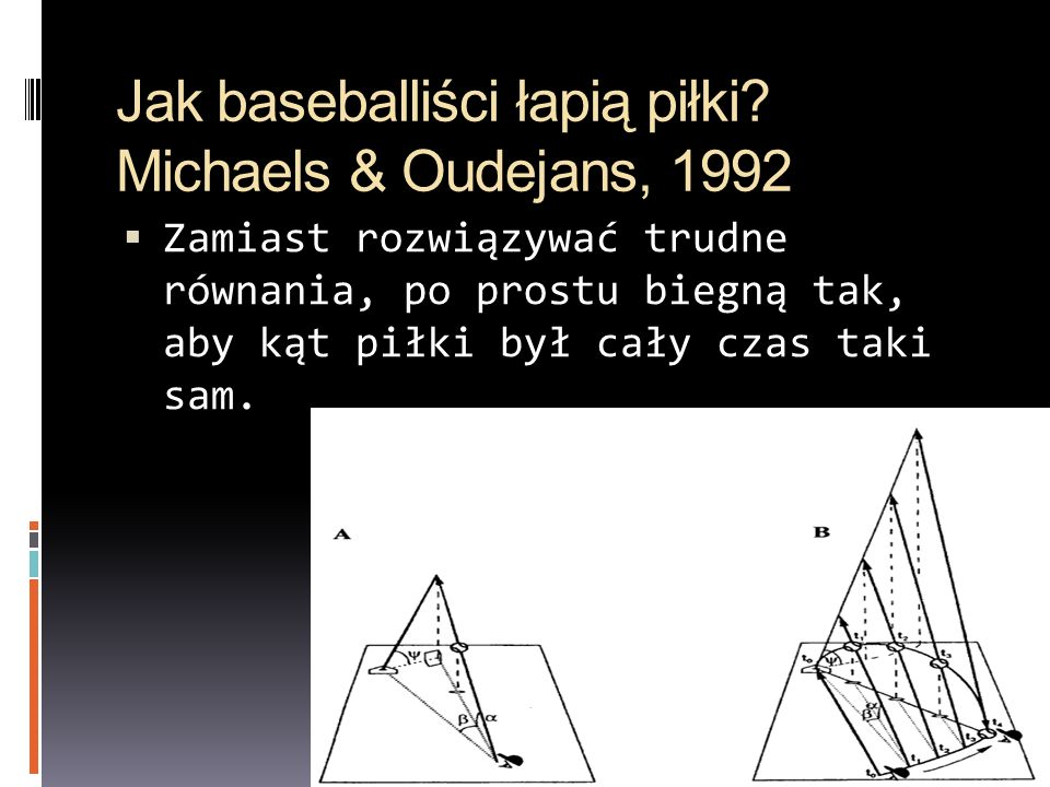 Jak baseballiści łapią piłki Michaels & Oudejans, 1992
