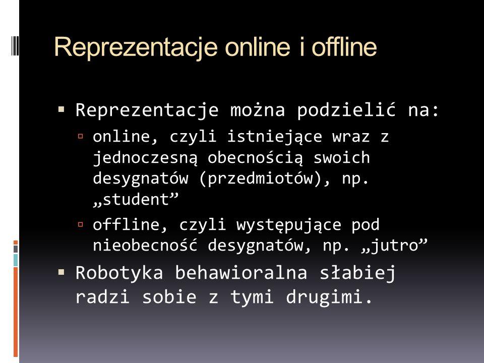 Reprezentacje online i offline