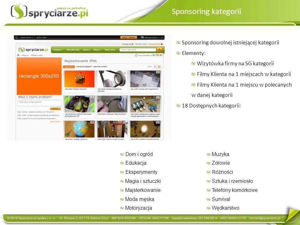 Sponsoring kategorii Sponsoring dowolnej istniejącej kategorii