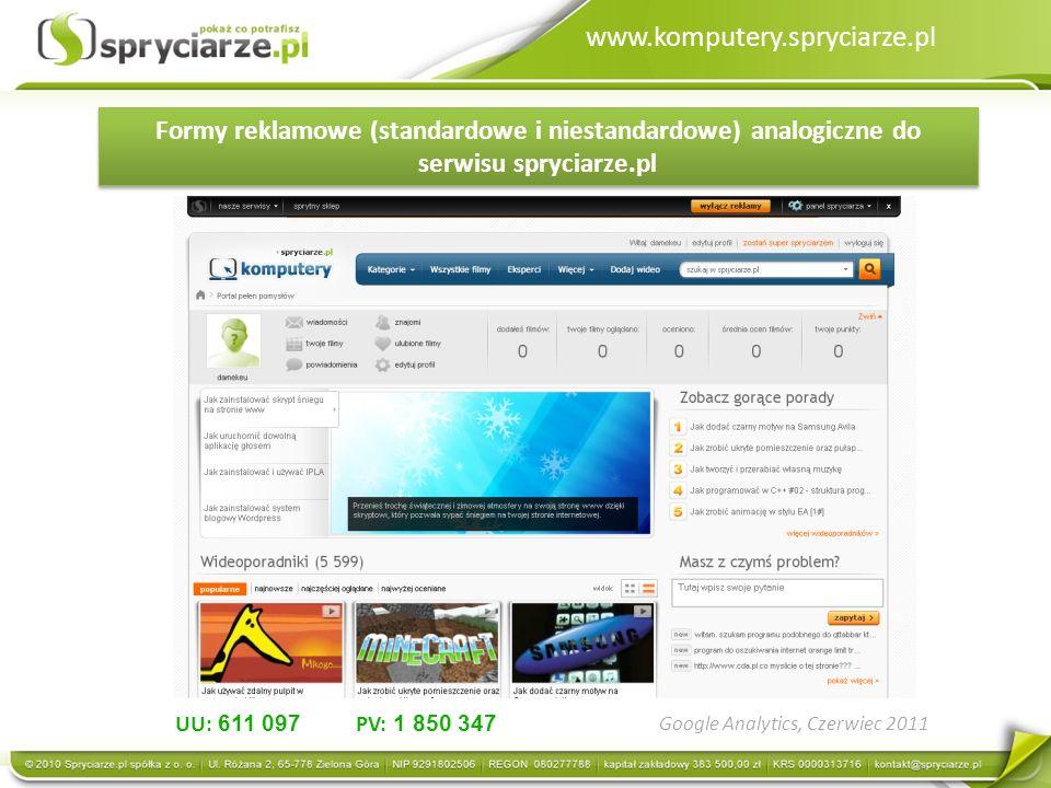 www.komputery.spryciarze.pl Formy reklamowe (standardowe i niestandardowe) analogiczne do serwisu spryciarze.pl.