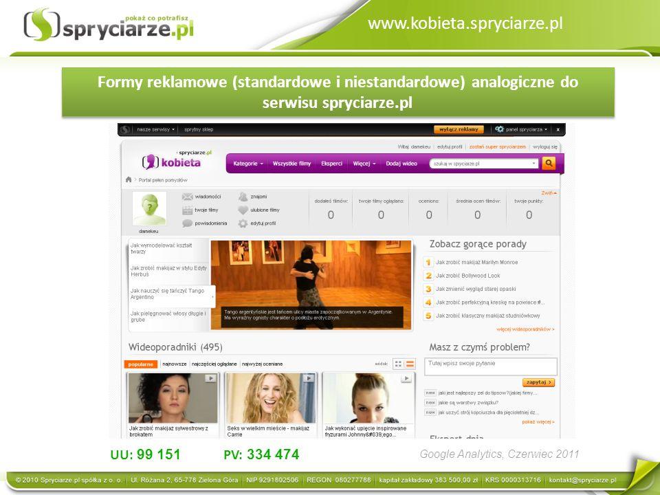 www.kobieta.spryciarze.pl Formy reklamowe (standardowe i niestandardowe) analogiczne do serwisu spryciarze.pl.