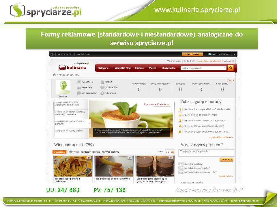 www.kulinaria.spryciarze.pl Formy reklamowe (standardowe i niestandardowe) analogiczne do serwisu spryciarze.pl.