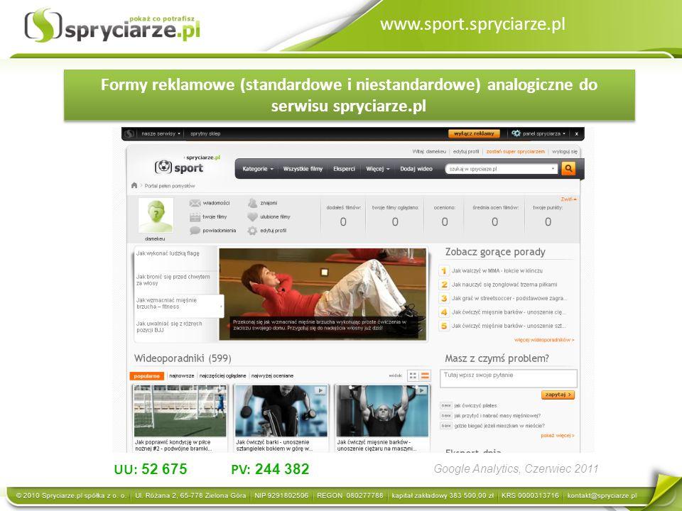 www.sport.spryciarze.pl Formy reklamowe (standardowe i niestandardowe) analogiczne do serwisu spryciarze.pl.