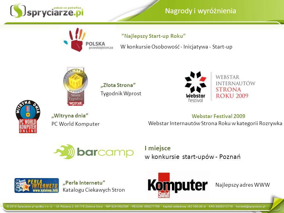 Nagrody i wyróżnienia I miejsce w konkursie start-upów - Poznań