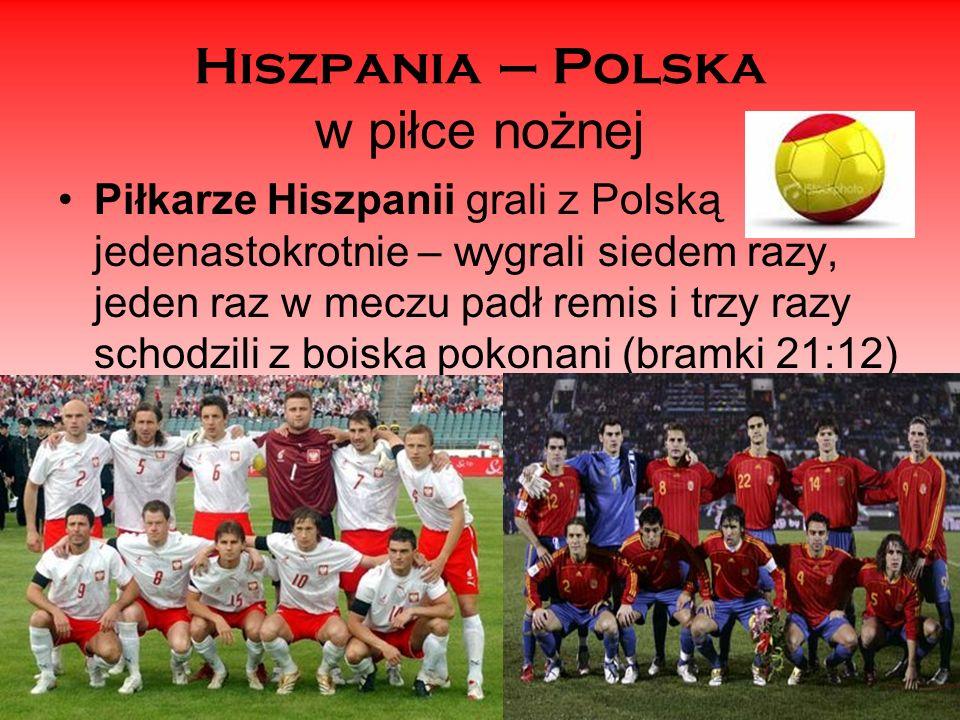 Hiszpania – Polska w piłce nożnej