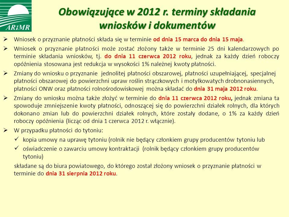 Obowiązujące w 2012 r. terminy składania wniosków i dokumentów