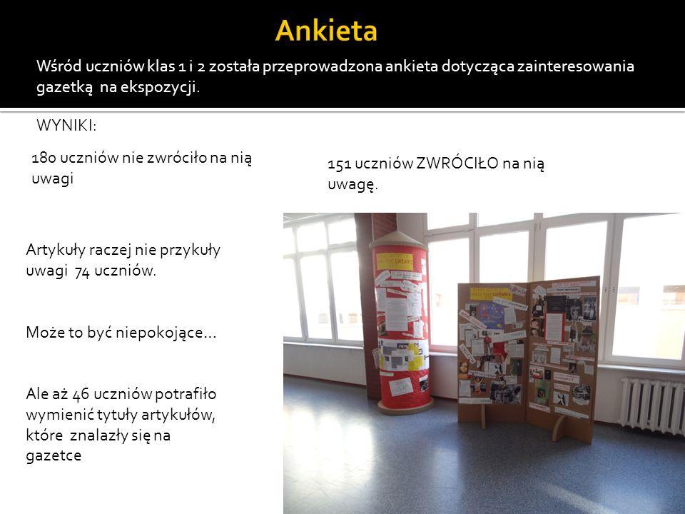 Ankieta Wśród uczniów klas 1 i 2 została przeprowadzona ankieta dotycząca zainteresowania gazetką na ekspozycji.